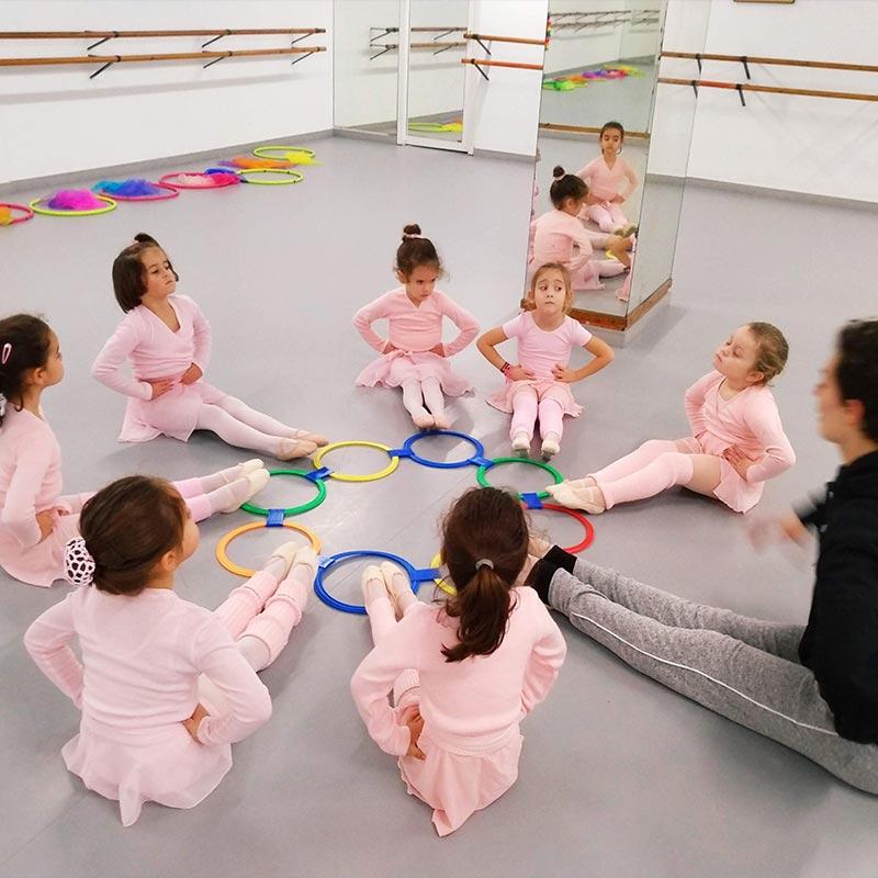 Escuela danza infantil Santiago de Compostela